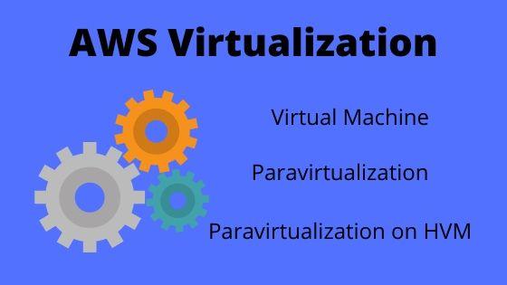 AWS Virtualization