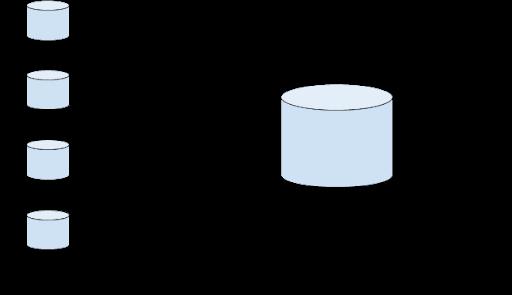 Hadoop Interview Questions HDFS VS RDBMS