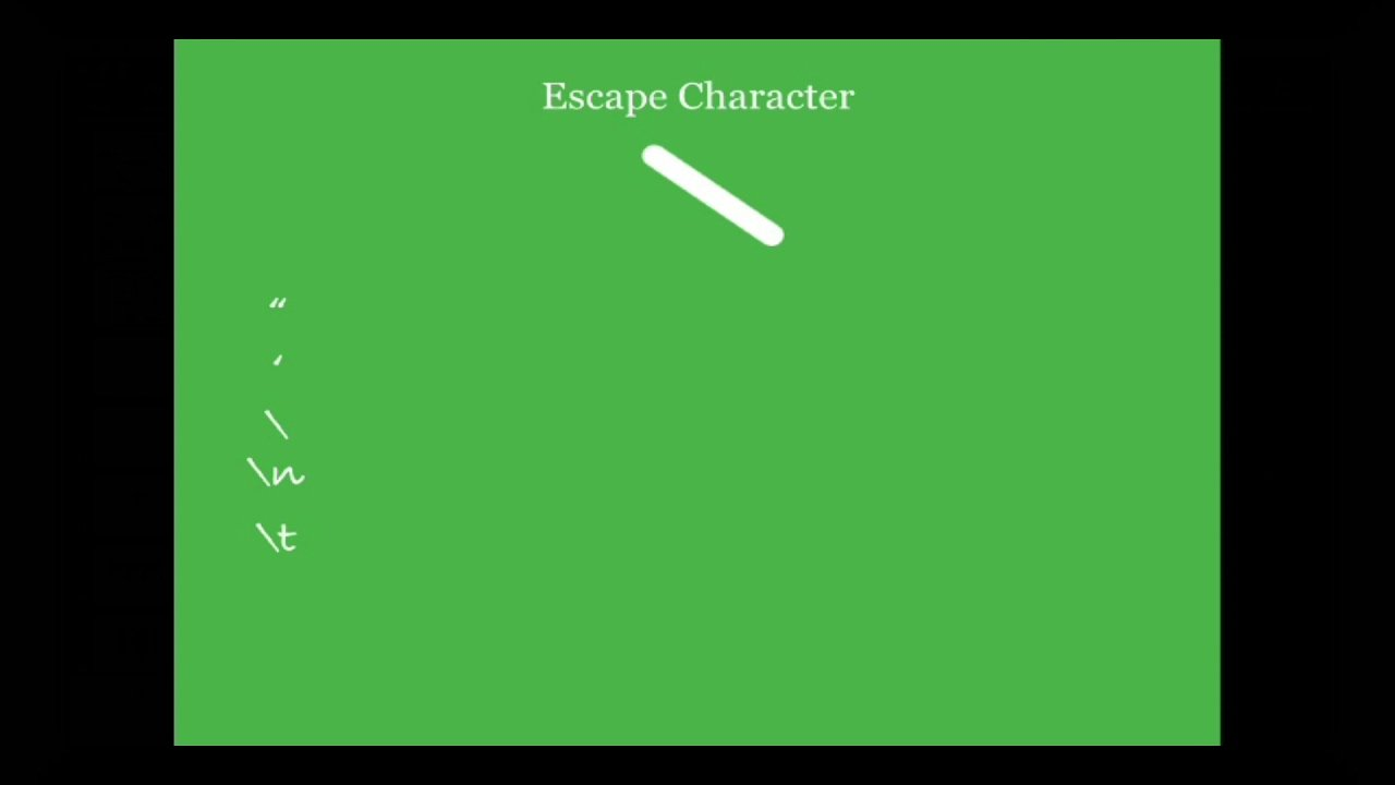 green background; text middle top: escape character /, example of escape character down left on it