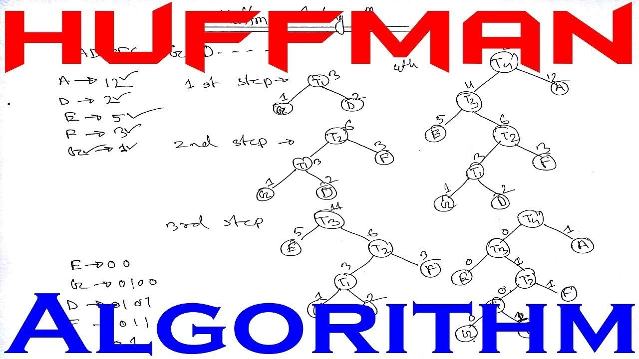 huffman's algorithm in described in a board. type: programming interview questions