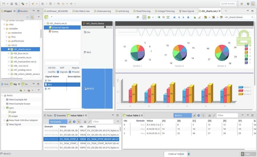BIRT Project - open-source BI tools