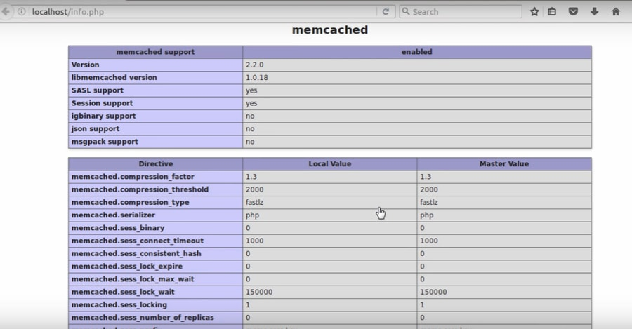 Memcached on Ubuntu Linux memcached success