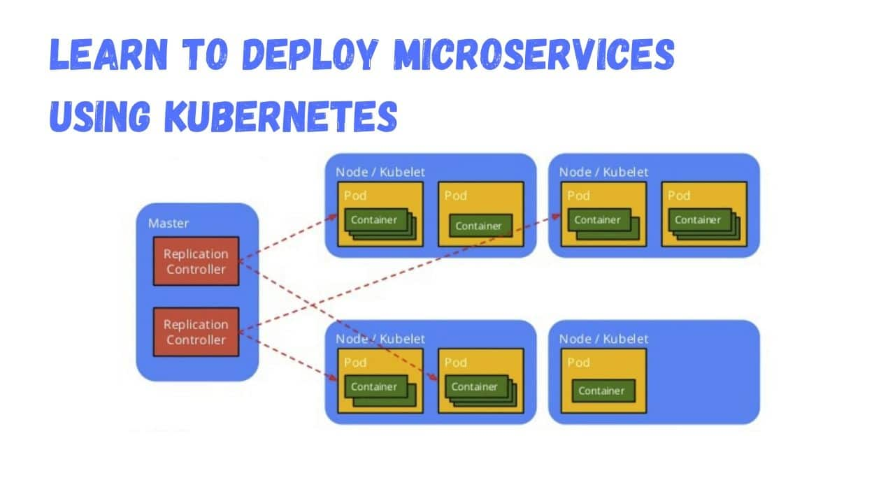 Kubernetes to deploy Microservices