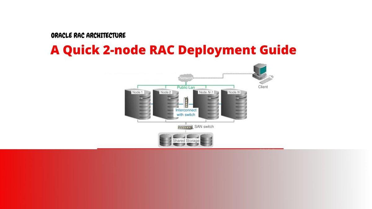 RAC deployment Guide