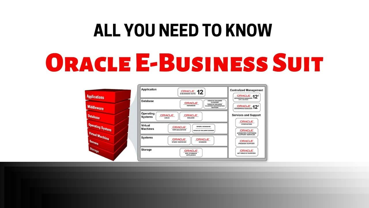 Oracle e-suit certification