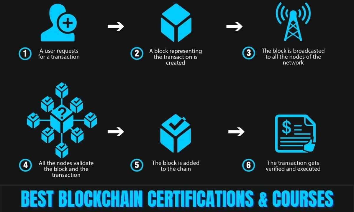 blockchain certifications and courses