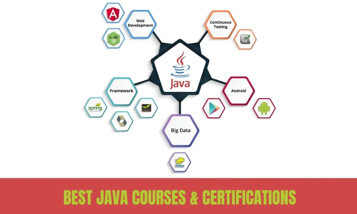 Java courses and Certifications