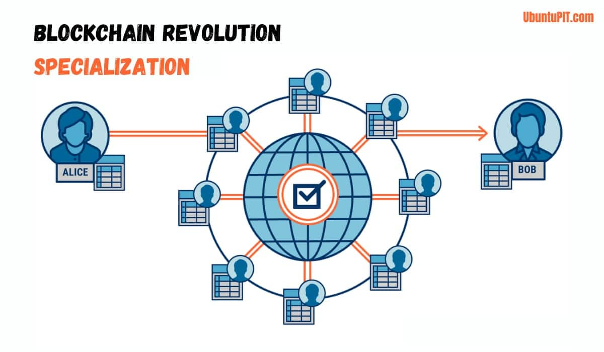 Blockchain Courses for Specialization