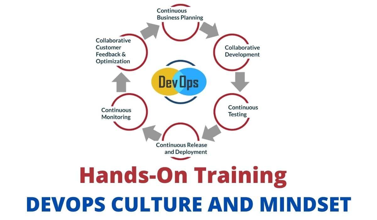 DevOps Training for Culture and Mindset