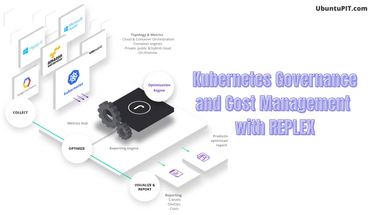 Kubernetes tools for Cost Management