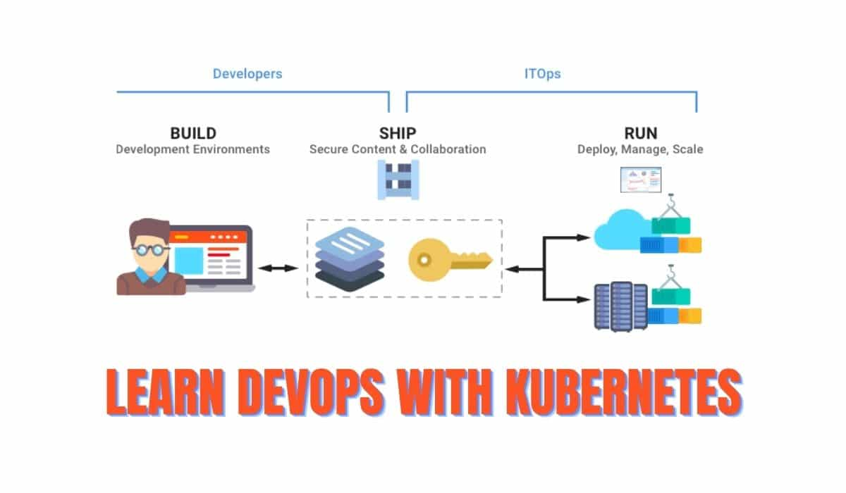 Learn DevOps with kubernetes
