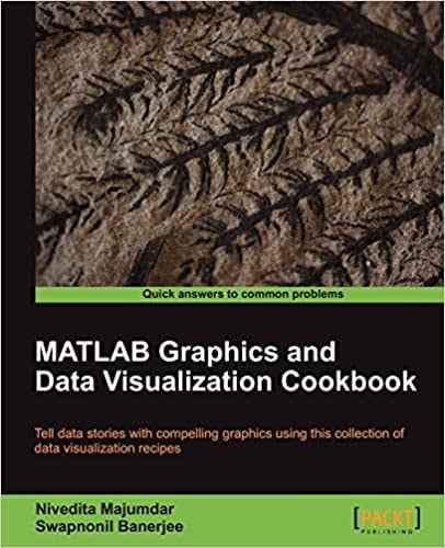 16. MATLAB Graphics and Data Visualization Cookbook