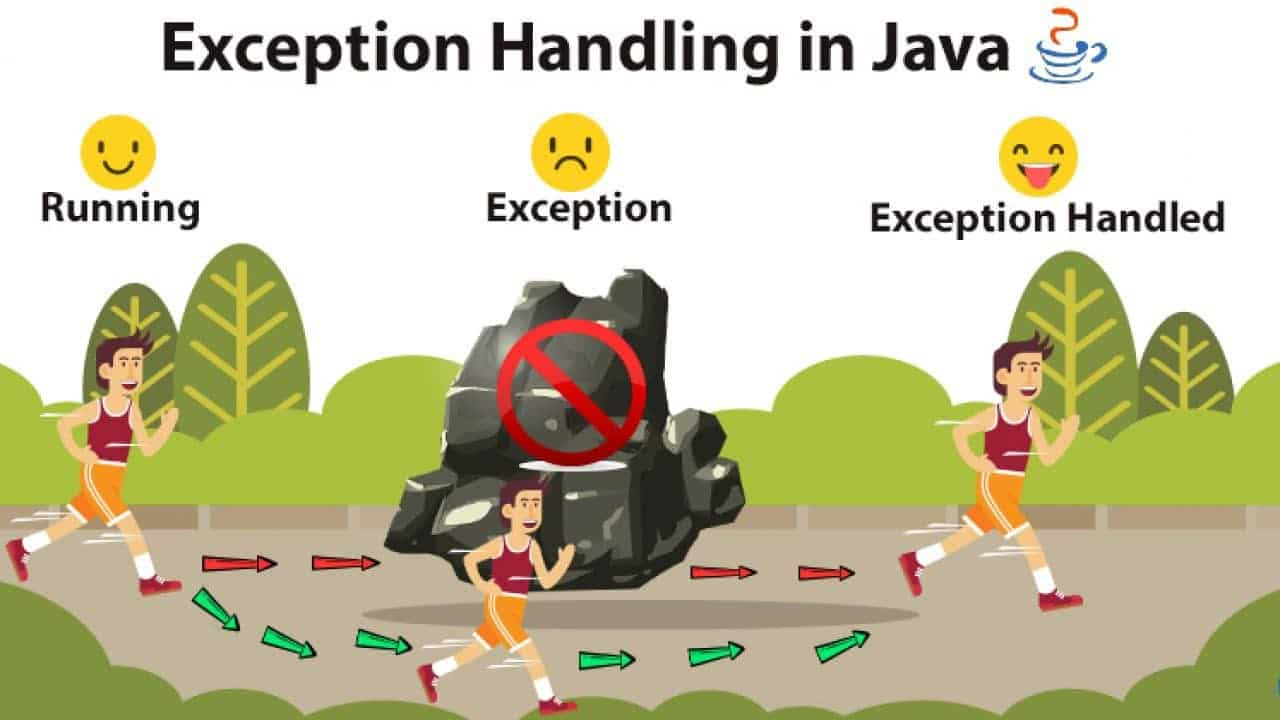 Exception Handling in Java servlet interview questions