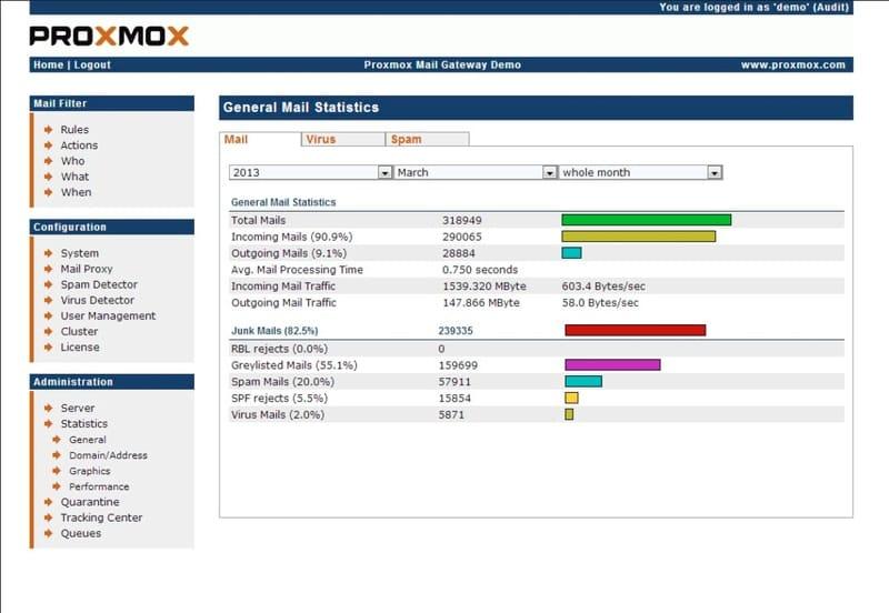 proxmox_email_gateway