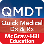 Quick Medical Diagnosis & Treatment