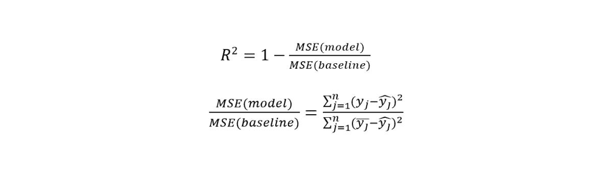 R-square metric