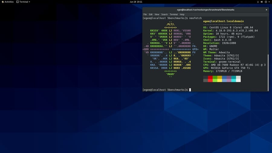 centos - Red Hat-based Linux distributions