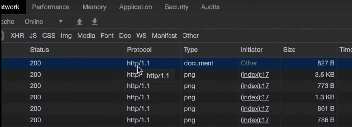 monitor HTTP 2 protocol on Linux