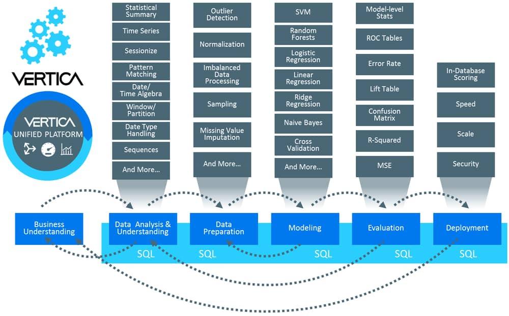 HPE Vertica Analytics Platform USP