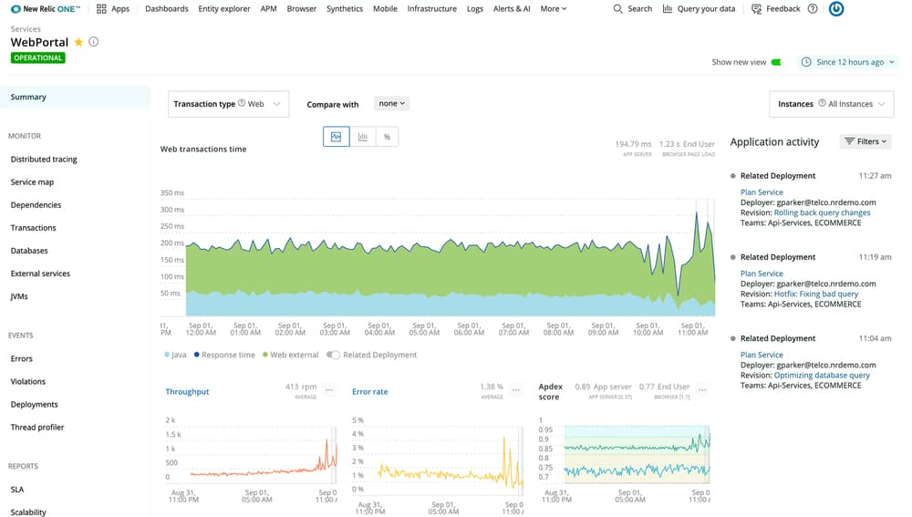 New Relic Cloud Monitoring Tools