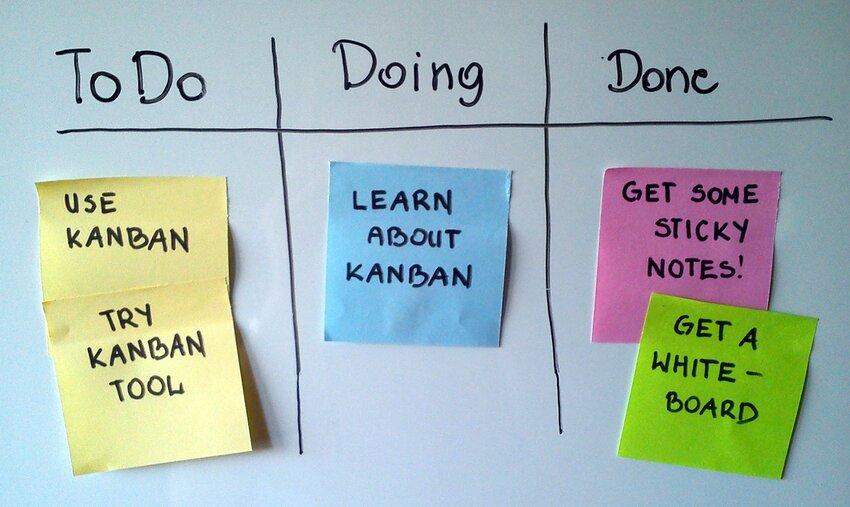 kanban framework-agile framework