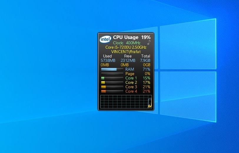 All CPU Meter - widget for Windows