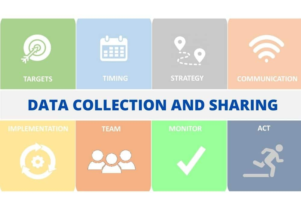 DATA COLLECTION AND SHARING