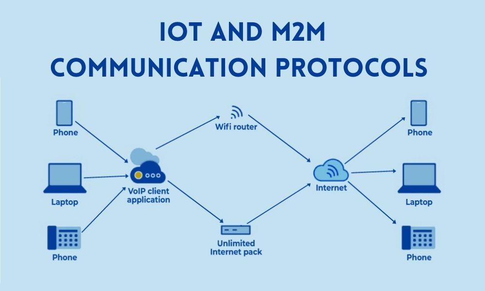 IOT AND M2M COMMUNICATION PROTOCOLS