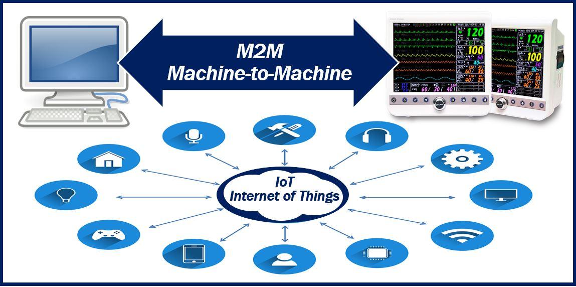 IoT vs M2M Machines.jpg