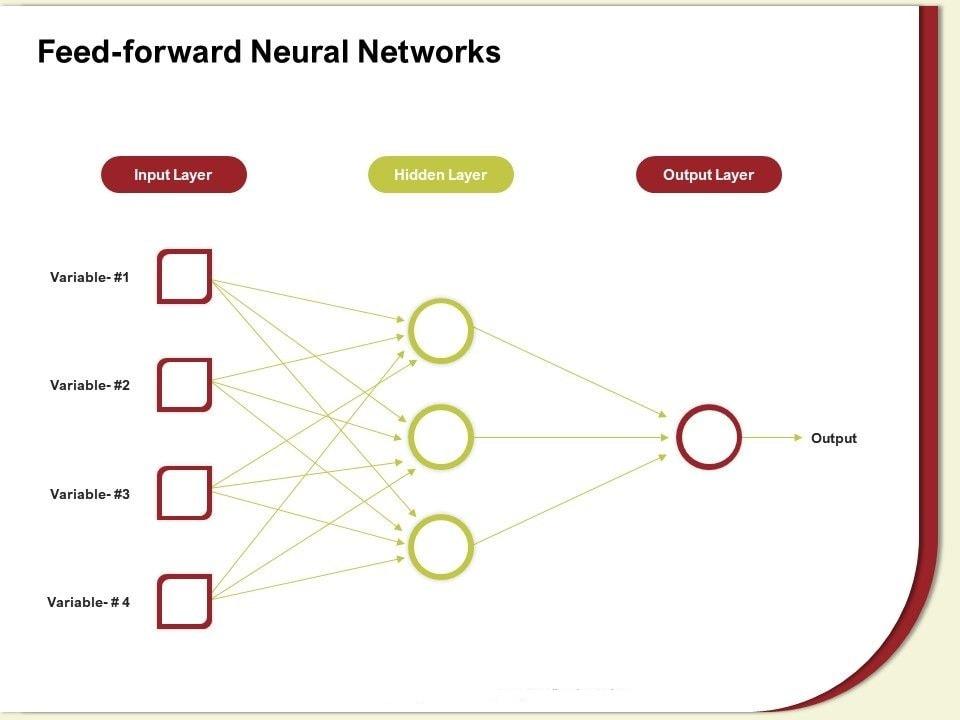 feed_forward_neural_networks