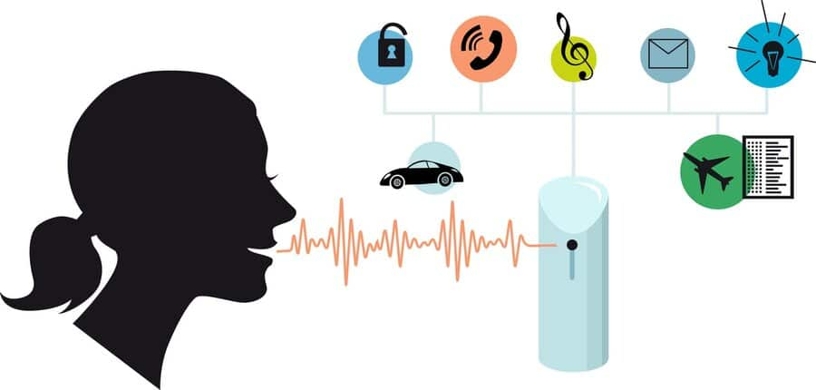 speech-recognition-deep learning trends