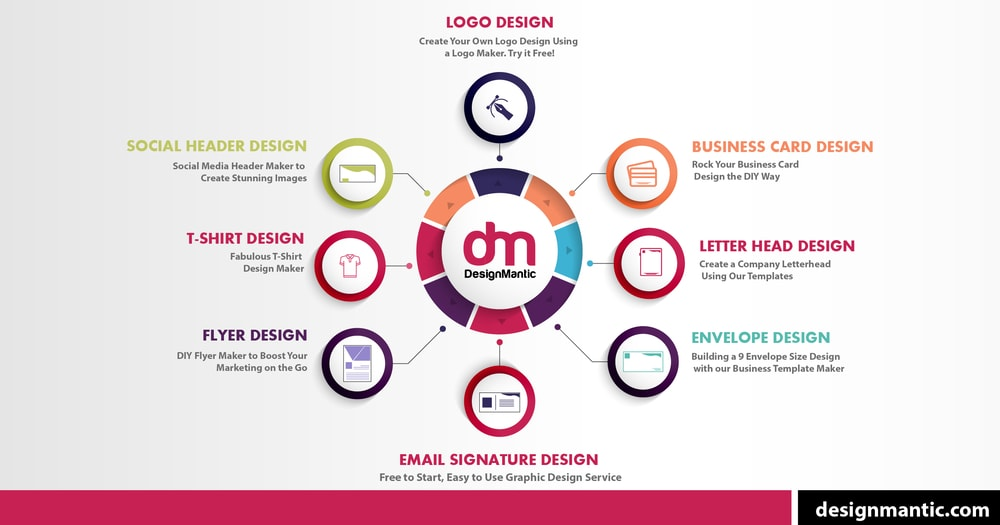 Designmatic