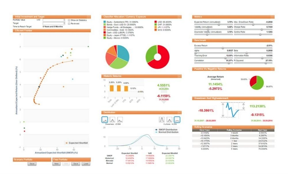 EAS Expense Investment Accounting Software