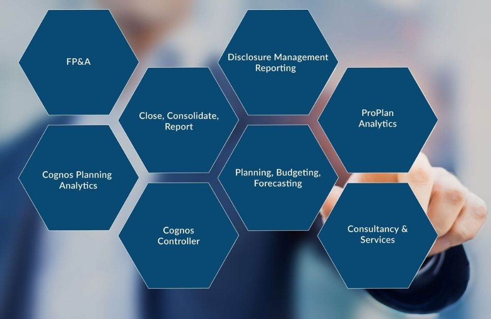 Features Of An EPM Software