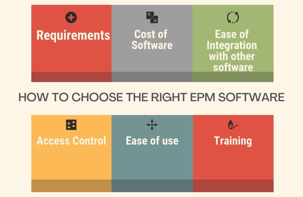 HOW TO CHOOSE THE RIGHT EPM SOFTWARE