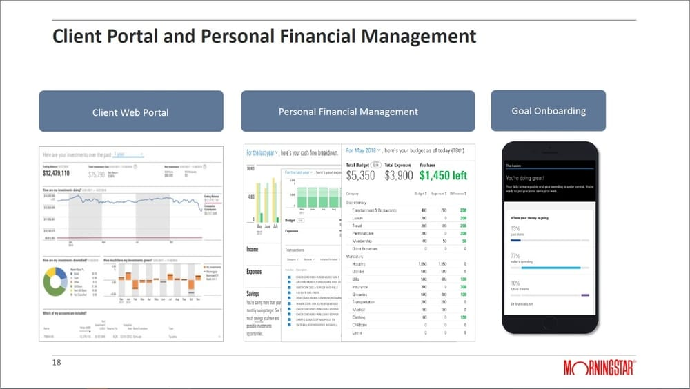 Morningstar Investment Accounting Software