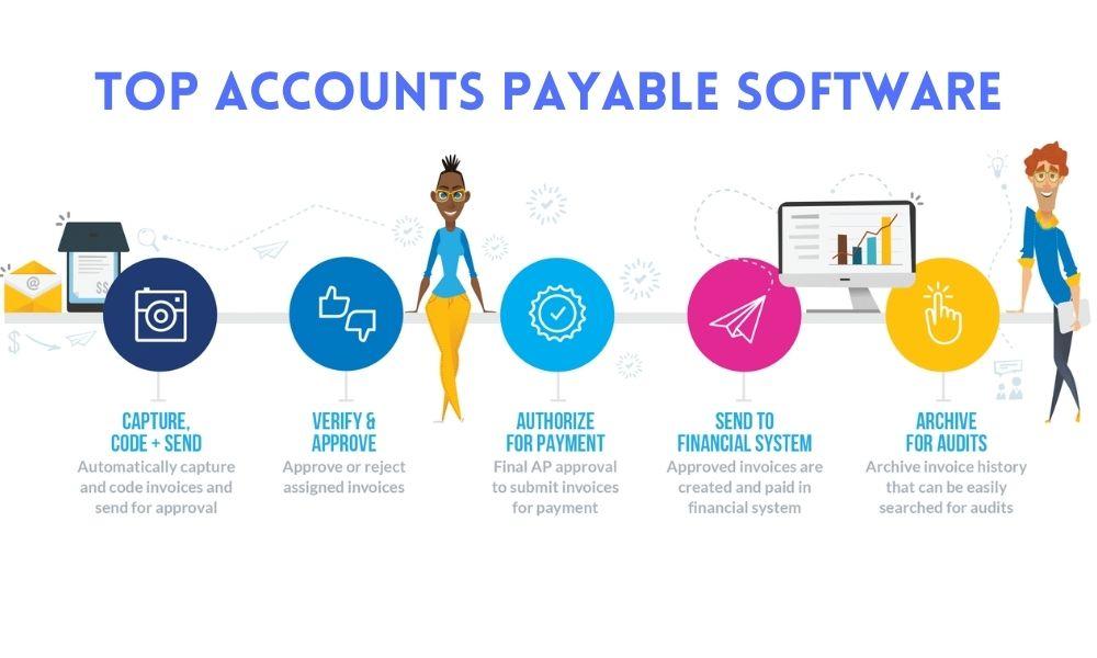 Top Accounts Payable Software