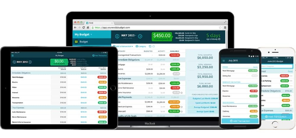 You Need a Budget Financial App