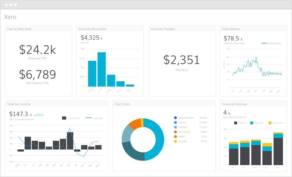 xero accounts payable software